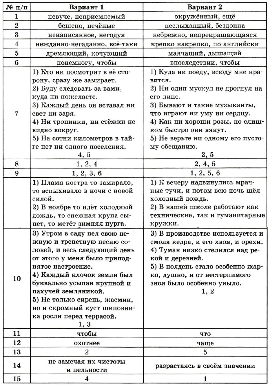 итоговый тест русский язык 7 класс ответы